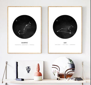 Astrology Sign Geometric Wall Art