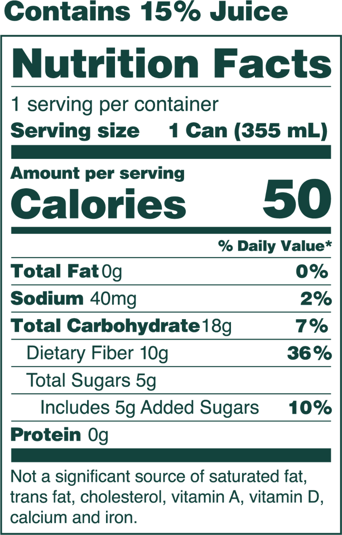 Nutrition Facts table