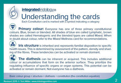 Iridology Constitutions Flash Cards