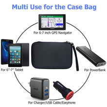 Load image into Gallery viewer, Custom Compact Travel Hard EVA GPS Carry Case