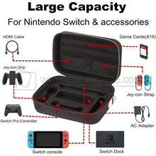 Load image into Gallery viewer, Custom Travel Case for Nintendo Switch
