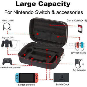 Custom Travel Case for Nintendo Switch