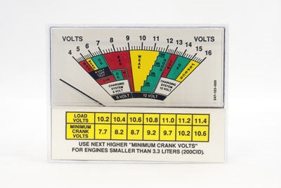 247-123-000 Multi Scale Volt Meter