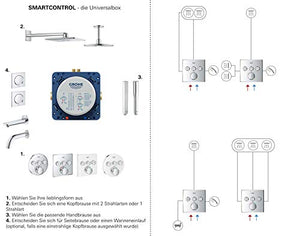 Grohtherm SmartControl Perfect Shower Set | Square | 3 Valves
