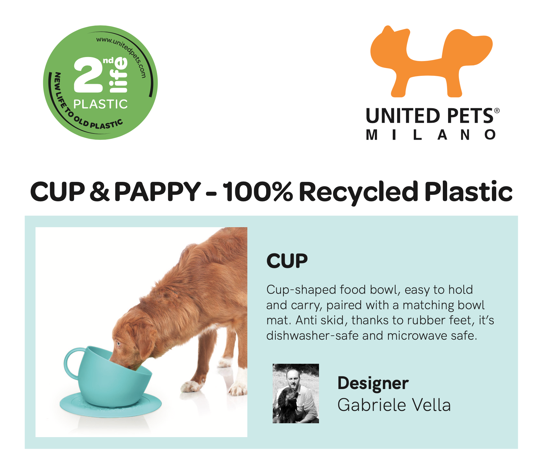 United Pets Recycled Plastic CUP Dog Bowl 2.5L