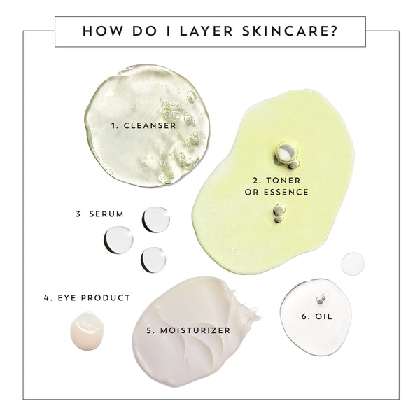 How exactly should I be layering my skincare?
