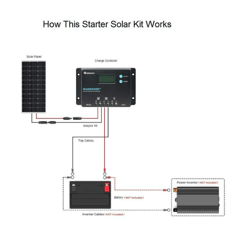 Image of 100 Watt 12V Mono Solar Starter Kit w/ Wanderer 10A Charge Controller + Free Shipping! RNG-KIT-STARTER100D-WND10 Renogy