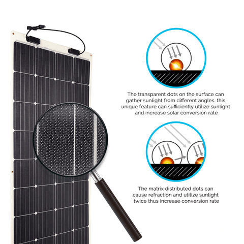 Image of 175 Watt Flexible Solar Panel | 12 Volt Mono + Free Shipping! - Shop Solar Kits