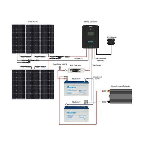600 Watt 24V Premium Solar Panel Kit + Free Shipping! - Shop Solar Kits