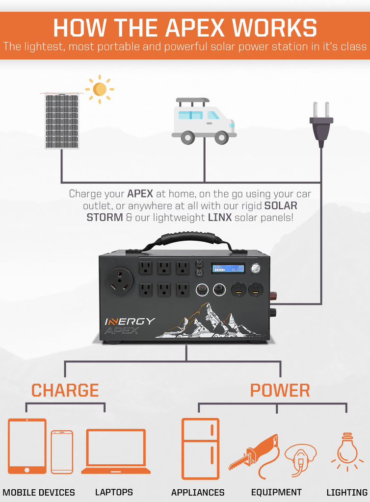 Buy Inergy Apex Solar Generator Free Shipping No Sales Tax Installation Guide
