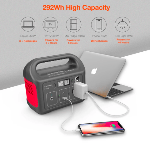 Jackery 290 Portable Power Station + Free shipping - Shop Solar Kits