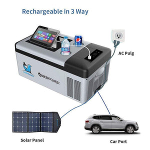 ACOPower LionCooler X15A Portable Solar Fridge Freezer, 17 Quarts + Free Shipping & No Sales Tax! - Shop Solar Kits