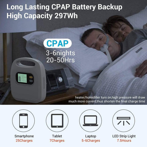 MAXOAK CPAP Battery Backup K5 Portable Power Station 297wH MAXOAK-K5 MaxOak