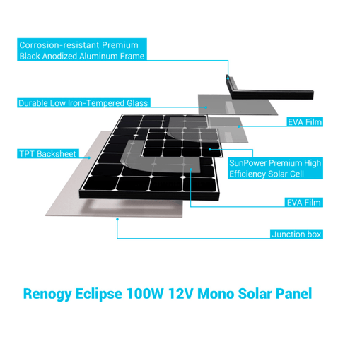 Renogy 100 Watt 12 Volt Eclipse Mono Solar Panel + Free Shipping & No Sales Tax RNG-100MB-BC Renogy