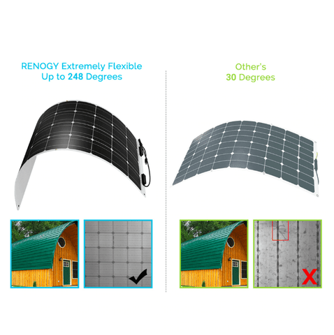 Image of Renogy 100 Watt 12 Volt Flexible Mono Solar Panels + Free Shipping & No Sales Tax RNG-100DB-H-BC Renogy