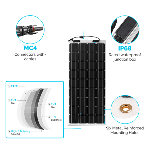 Renogy 100 Watt 12 Volt Flexible Mono Solar Panels + Free Shipping & No Sales Tax RNG-100DB-H-BC Renogy