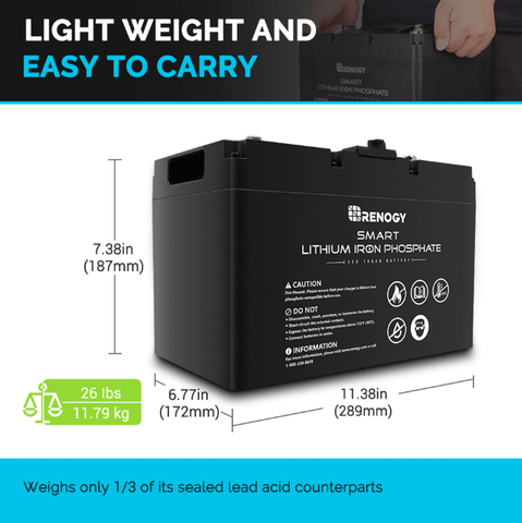 Image of Renogy 12 Volt 100AH Smart Lithium Iron Phosphate Battery + Free Shipping & No Sales Tax RBT100LFP12S-G1 Renogy