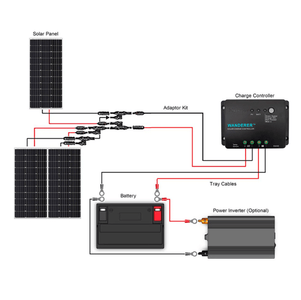 Renogy 300 Watt 12 Volt Complete Solar Kit Including Mounting Hardware + Free Shipping & No Sales Tax - Shop Solar Kits