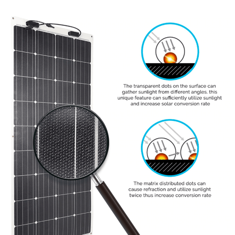 Image of Renogy 320 Watt Flexible Solar Panel RV Kit | Complete Kit | Free Shipping & No Sales Tax - Shop Solar Kits
