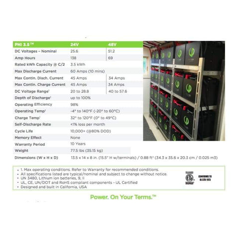 Image of Simpliphi - 3.5 kWh 60 Amp deep-cycle 24 Volt - PHI-3.5-24-60 - Shop Solar Kits