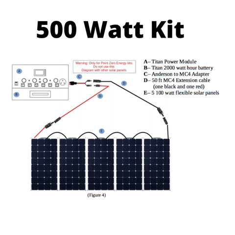 Image of Titan Solar Generator 4,000wH + 5 x 100 Watt Flexible Solar Panels | Complete Kit | Free Shipping & No Sales Tax - Shop Solar Kits