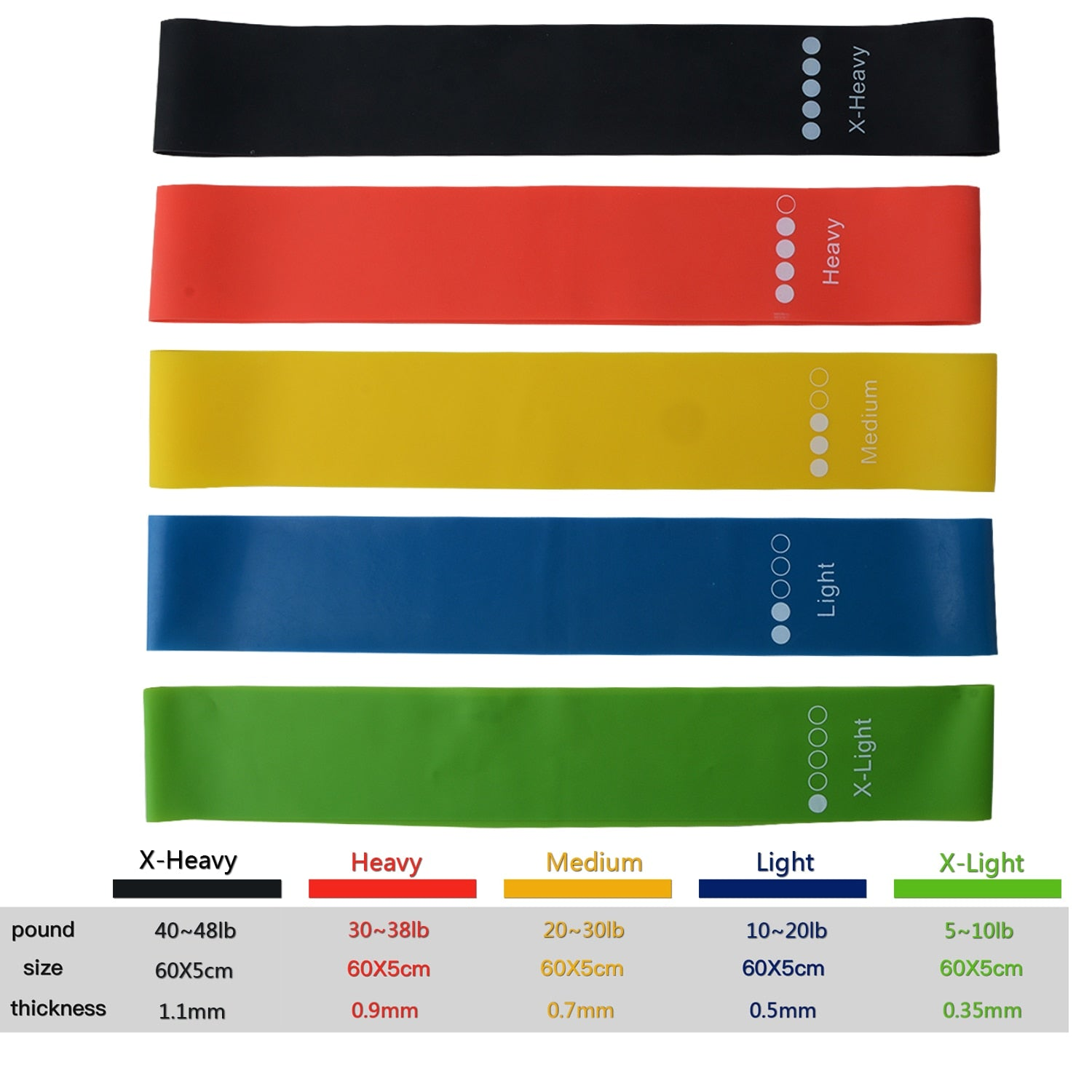 Multi Purpose Yoga Resistant Training Bands - Everything Crunk
