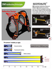Load image into Gallery viewer, Ultimate Dog Harness - No Pull Dog Harness, Padded, All Weather, Adjustable Fit, Front and Back Rings, Reflective Information