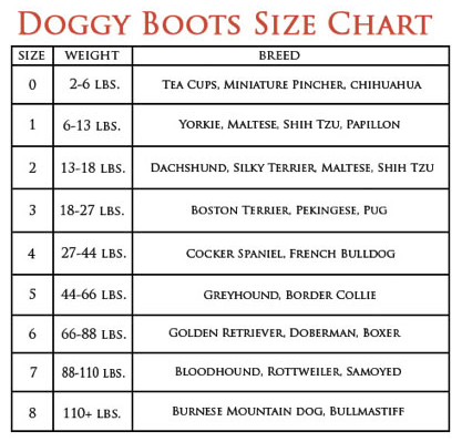 Doggy Boots Size Chart