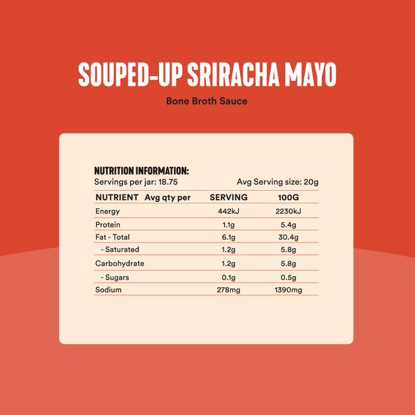 Souped-Up Sriracha Mayo