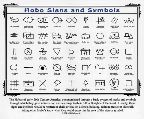 Hobo Signs & Symbols Sign