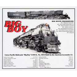 Big Boy 4014 Under Restoration Sign