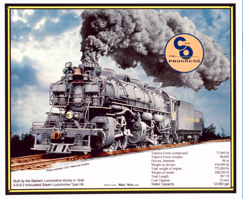 C&O #2309 Steam Locomotive Tin Sign