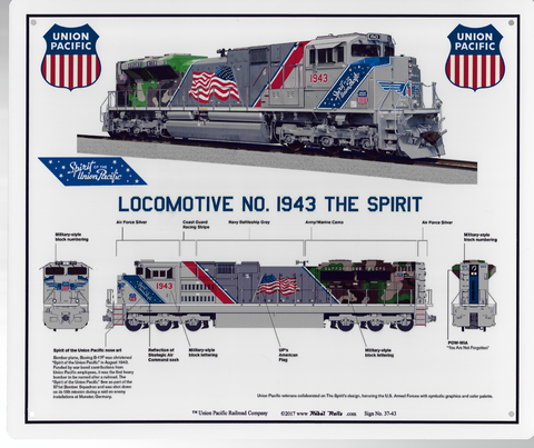 Spirit of the Union Pacific Sign