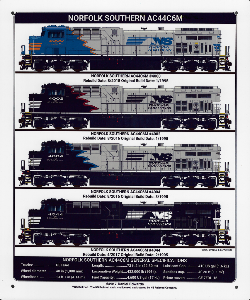 Norfolk Southern Diesel Collage Sign