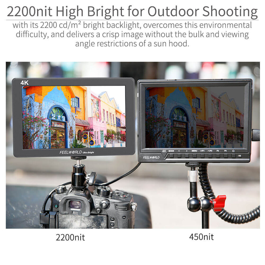 camera monitor for canon
