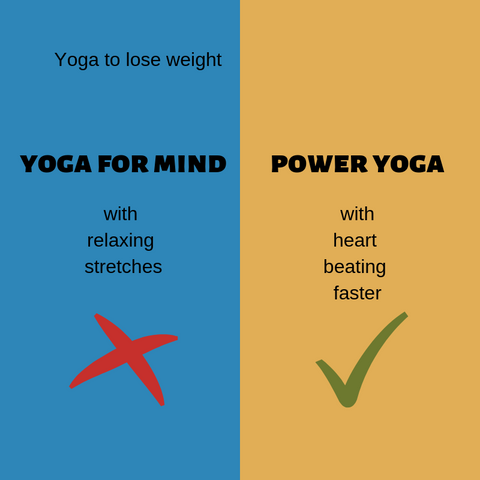 will yoga help lose weight  toplus