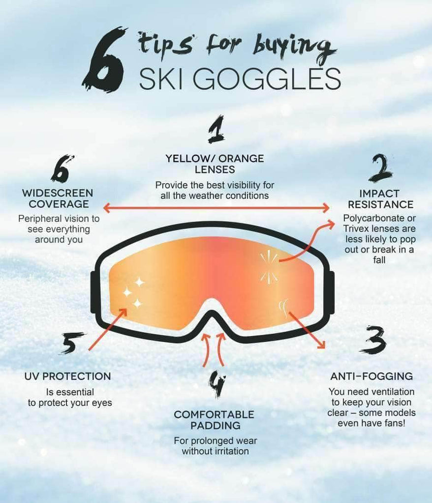 How To Pick The Right Ski & Snowboard Goggles 2018