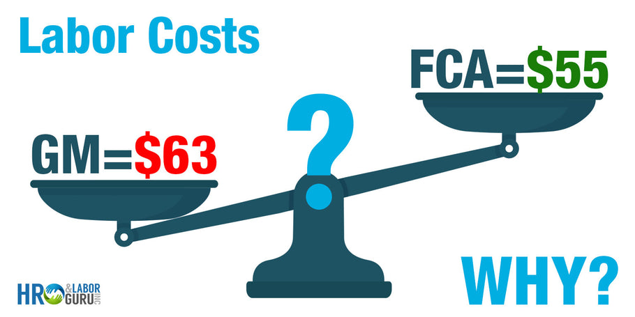 Why does FCA have an $8 per hour competitive labor cost advantage over GM?