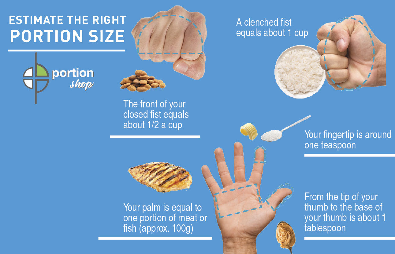 portion control with your hands