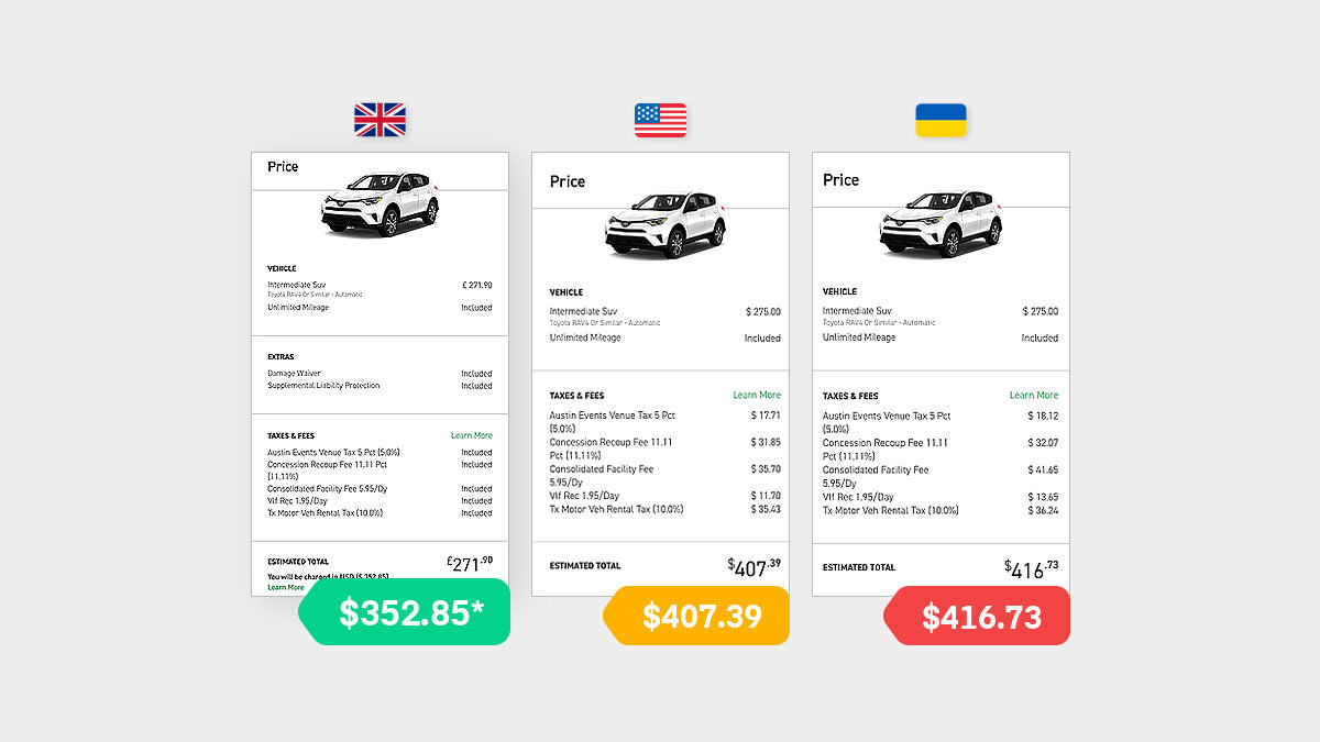 Example Savings on Car Hire Using a VPN