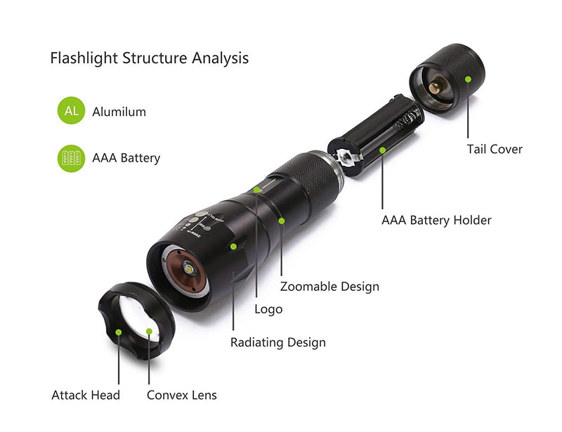LED Tactical Waterproof Flashlight 2-Pack