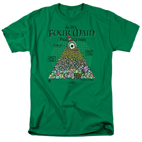 Elf Food Pyramid Men's 18/1 Cotton SS T