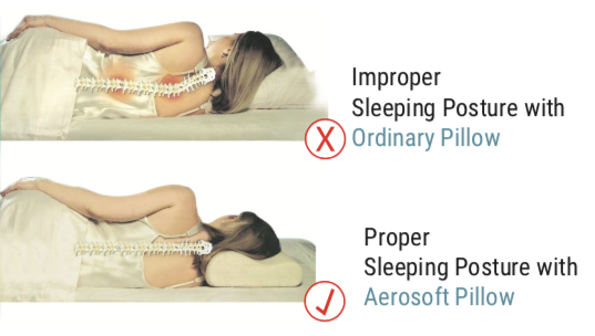 Aerosoft Cervical Pillow - Memory Foam