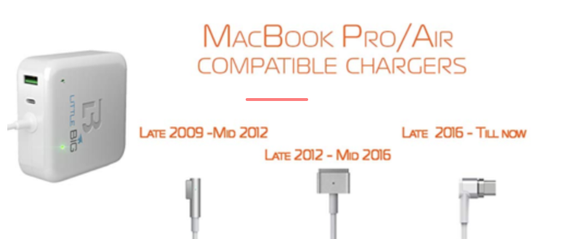 Which MagSafe Power Adapter Do I Need For My MacBook