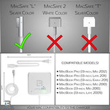 Macbook Pro Charger 60W Power Adapter Magsafe 1 L-tip Style Connector