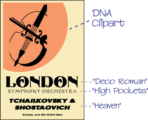 Deco Roman_02_DNA_Layouts