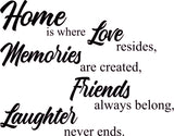 Home is where Love resides Memories are created Friends always belong Laughter never ends