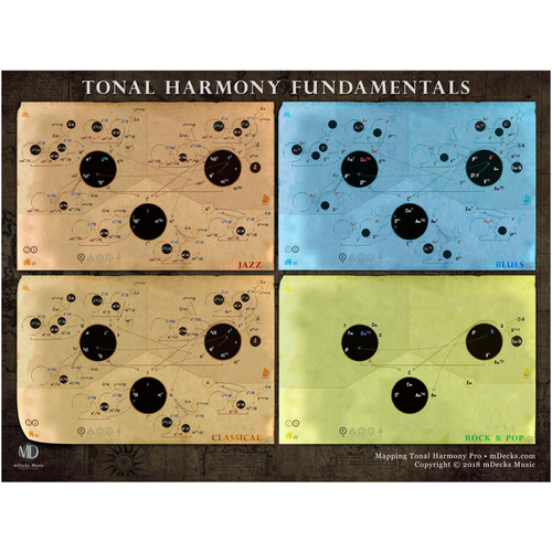 Mapping Tonal Harmony Fundamentals Canvas Poster