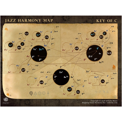Mapping Tonal Harmony Jazz in C Canvas Posters