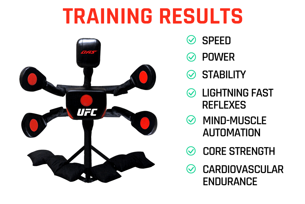 TRAINING RESULTS SPEED POWER STABILITY LIGHTNING FAST REFLEXES MIND-MUSCLE AUTOMATION CORE STRENGTH CARDIOVASCULAR ENDURANCE